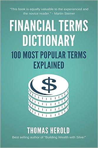 Popular text terms