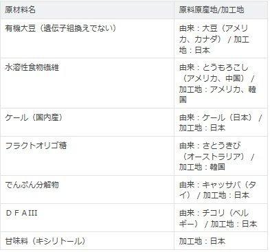 【ファンケル(FANCL)】【2箱セット】本搾り青汁 大豆プラス 30本入り2箱 B076F27PPN