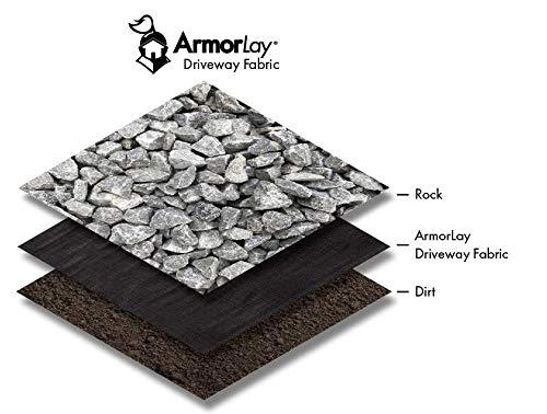 ArmorLay Commercial Grade Driveway Fabric (Black, 12.5' X 30') by Garden Armor (Image #8)