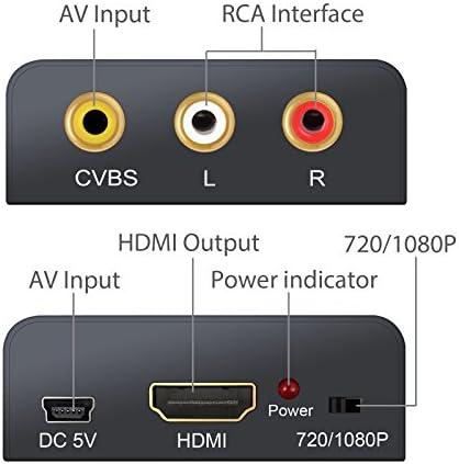 Neoteck 1080p RCA vers HDMI Adapteur Boîtier Métallique NTSC PAL Convertisseur Vidéo Mini AV vers HDMI 3RCA/AV/CVBS Composite Analogique vers Numérique pour PC PS3 TV STB VHS VCR DVD Projecteur - Actualités des Jeux Videos