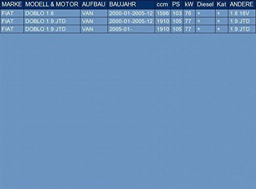ETS-EXHAUST 419 Endtopf Auspuff f/ür DOBLO 1.6 1.9 JTD VAN 103//105hp 2000-2005