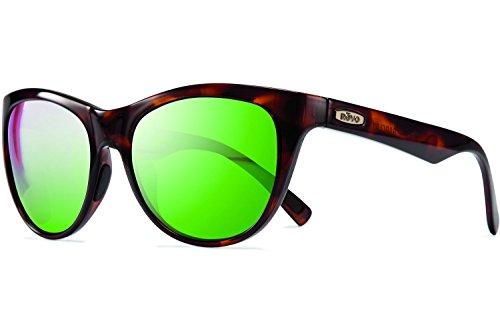 Revo Barclay RE 1037 02 GN Polarized Round Sunglasses, Tortoise Green Water, 54 - Revo Color