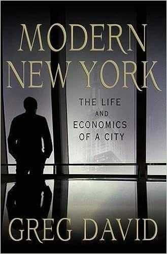 New York City Politics Governing Gotham