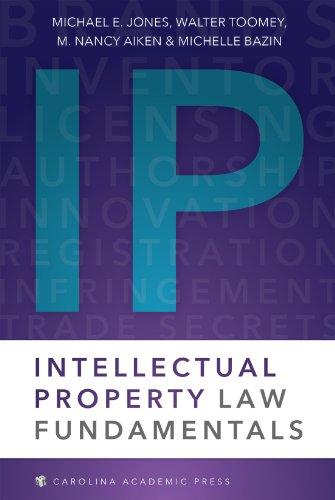 Intellectual Property Law Fundamentals