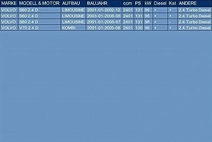 ETS-EXHAUST 2917 decat cat bypass (pour S60 S80 V70 2.4 D SEDÁN FAMILIAR 131/130hp 2001-2006): Amazon.es: Coche y moto