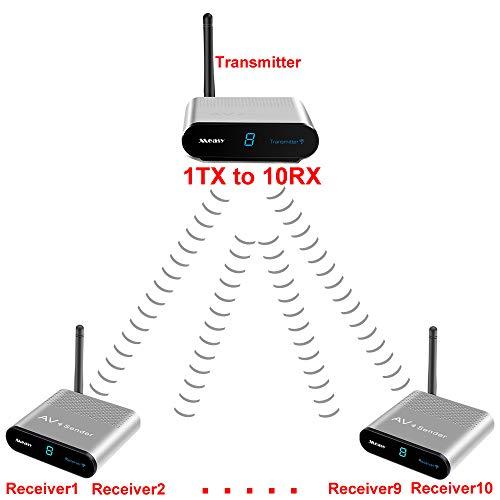 AV Transmitter Measy AV240-8 Audio Video Transmitter 2.4G Wireless SD AV Sender 1 Transmitter 8 Receiver 400M IR Remote Antenna - Silver