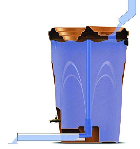 Aquascape Rain Barrel, Sandstone
