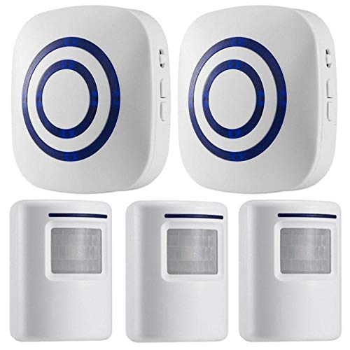Motion Sensor Alarm Wireless