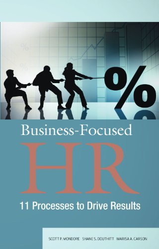 Business Focused Hr