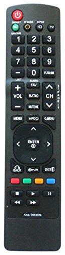 zenith tv remote - 8