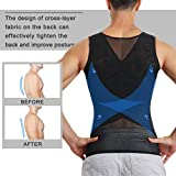 TAILONG Men's Compression Shirt for Body Shaper