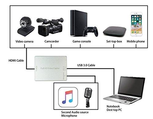 HornetTek HDMI Video Capture Device / Video Game Recorder with Mic Input USB 3.0 1080P 60 FPS Video & Audio Grabber by HornetTek (Image #6)