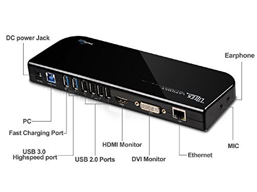 Read About Liztek USB 3.0 Universal Docking Station, Dual Monitor, for Laptop, Ultrabook and PCs