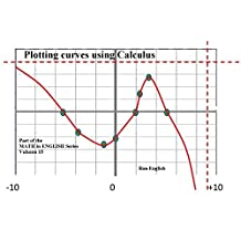 Plotting curves using Calculus: in English (Math in English Book 15)