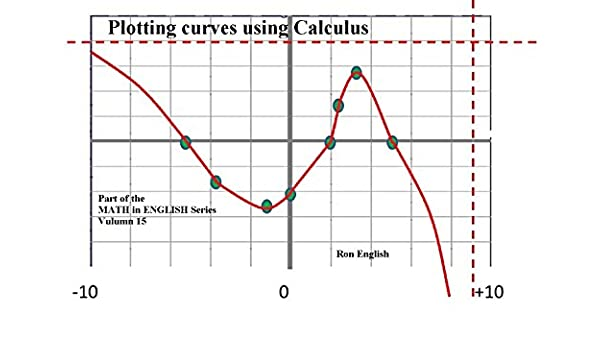 Plotting curves using Calculus: in English (Math in English Book ...