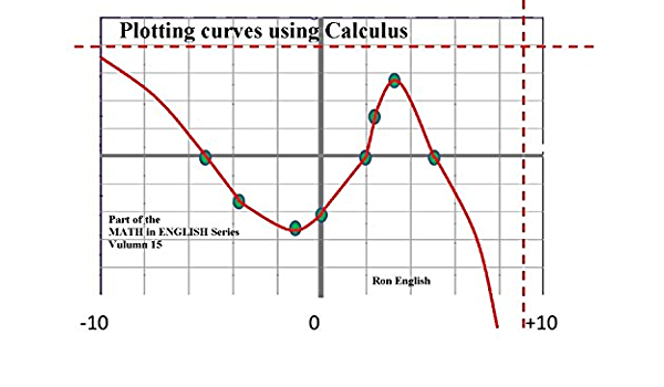 Plotting curves using Calculus: in English (Math in English ...