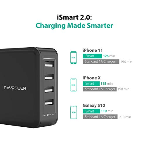 RAVPower USB Wall Charger 40W 8A 4-Port Multi-Port Travel Charger Charging Station, Compatible iPhone 11 Pro XS Max XR X, Ipad Pro Air Mini, Galaxy S9 S8 Note 8 Edge, Smartphone, Tablet and More