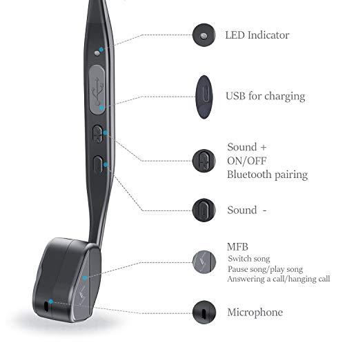 Bone Conduction Headphones Bluetooth V5.0 - Vidonn F1 Sports Open Ear Wireless Headset Sweatproof w/Mic - for Cycling Running Driving Gym - Blue
