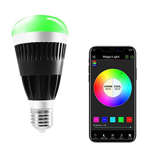 80 Watt Led Light Bulbs in US - 8