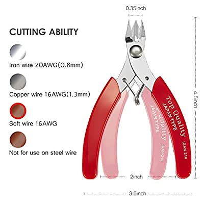 IGAN-210 Micro Wire Flush Cutters, Ultra Compact Size with Longer Jaws Small Wire Clippers, 4 inch Electronic Sprue nippers, Ideal for Tight Space and Super-fine Cutting Needs