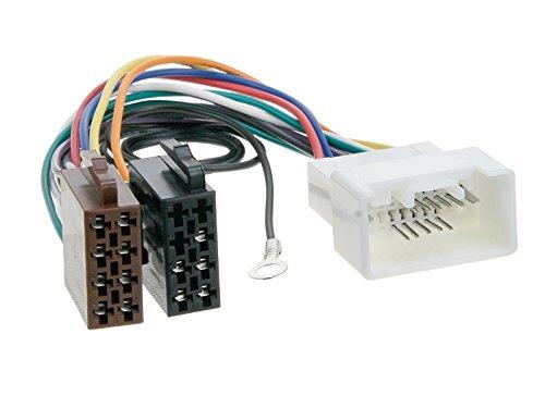 Zubeh/ör und Radioblende//Einbaurahmen Hochglanz-schwarz Radioanschlusskabel Mitsubishi ASX ab 14 2-DIN Autoradio Einbauset in original Plug/&Play Qualit/ät mit Antennenadapter