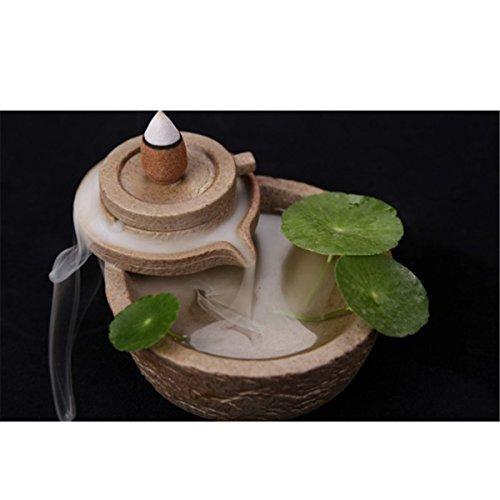 ECYC Rerro Ceramic Glaze Incense Burner Indoor Backflow Censer Aromatherapy Tower Holder Collectible