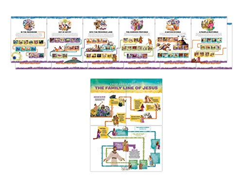Compare price to bible timeline chart for kids | TragerLaw biz