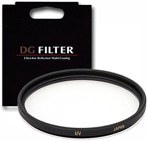 95mm Multi-Coated UV Filter
