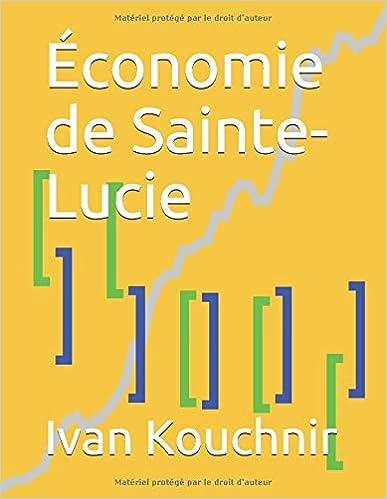 Économie de Sainte-Lucie