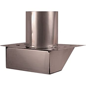 4 Quot Stainless Steel Under Eave Amp Soffit Dryer Exhaust Vent