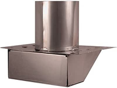 6 Quot Stainless Steel Under Eave Amp Soffit Dryer Exhaust Vent