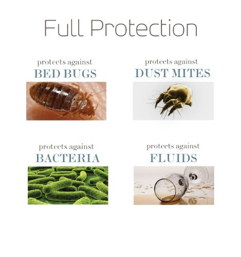 SafeRest Premium Hypoallergenic Waterproof Certified Bed Bug Proof Crib Mattress Encasement - Vinyl, PVC and Phthalate Free - (52'' x 28 x 6 in.) by SafeRest (Image #7)