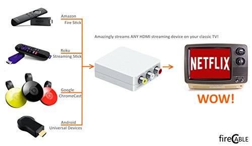 fireCable RCA to HDMI Adapter Converter