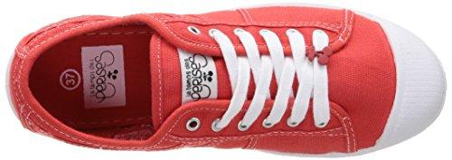Le Temps des CerisesLtc Basic 02 - Zapatillas de deporte, Mujer Rojo