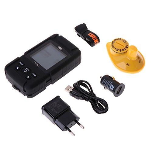 BetterM Wireless Sonar Fish Finder, Rechageable Waterproof Fishing Tools by betterM