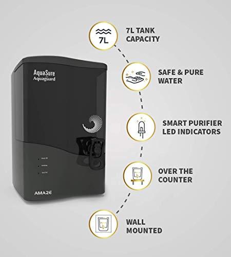 Eureka Forbes AquaSure from Aquaguard Amaze RO+UV+MTDS 7L Water Purifier (Grey) 5