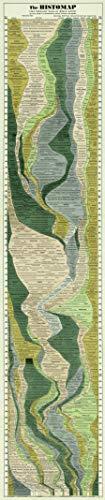 "Price comparison product image Histomap History World Ancient Civilizations Timeline Comparison Chart Colors (16""x76"") Map (Green 16""x76"")"