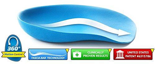 Heel Cup Inserts for Plantar Fasciitis and Heel Pain (Medium)