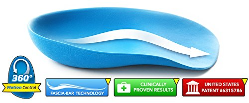 Heel Cup Inserts for Plantar Fasciitis and Heel Pain (Medium)