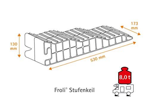 41vYq54%2BdhL Froli Stufenkeile Auffahrkeile - 2 er Set für Wohnmobil, Reisemobil, Wohnwagen und Camper, Ausgleichskeil Set, 2x…