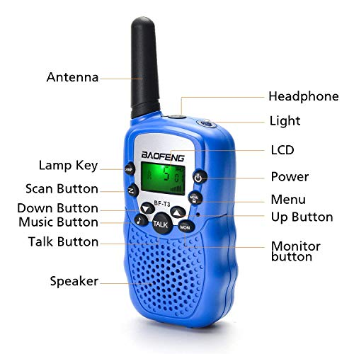 Buy what is the best walkie talkie