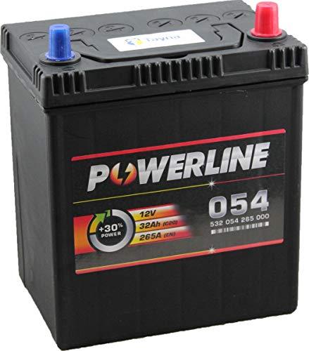 054 Powerline Car Battery 12V: