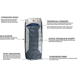 """OmniCore Designs Multi Down -10°F / -23.3℃ Hooded Rectangular Cold Weather Sleeping Bag with 4pt. Compression Stuff Sack and 110L Mesh Storage Sack, Reg - Up to 6'2"""""""
