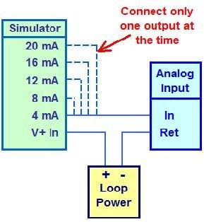 Analog Current Loop Simulator and Tester 4-20mA