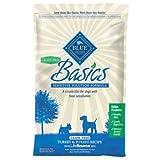 Blue Buffalo Basics Grain Free Turkey and Potato Recipe Adult Dry Dog Food, 24-Pound, My Pet Supplies