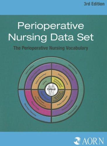 Perioperative Nursing Data Set: The Perioperative Nursing Vocabulary
