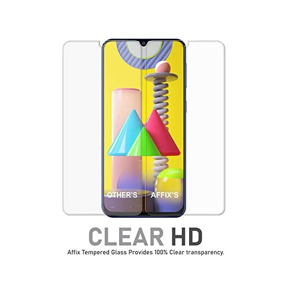 Premium Tempered Glass for Samsung Galaxy M31 / Samsung Galaxy M21 - Pack of 2