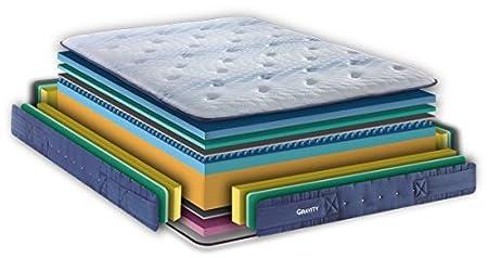 Marpe Colchon Gravity con Visco Formadapt® y Visco ZeroPoint® (150X190): Amazon.es: Hogar