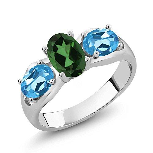 1.80 Ct Oval Emerald Envy Mystic Topaz Swiss Blue Topaz 925 Sterling Silver (Mystic Fire Topaz Emerald)