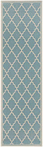 - Couristan Monaco Collection Round Ocean Port Rug, Turquoise/Sand, 2'3